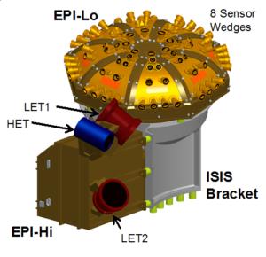 ISIS instrument diagram