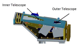 Wispr (Wide-fiels Imager for Solar PRobe)