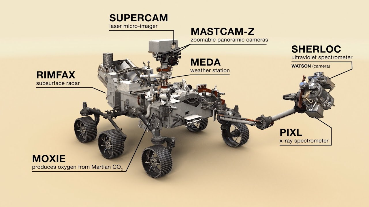 rover-perseverance-instruments